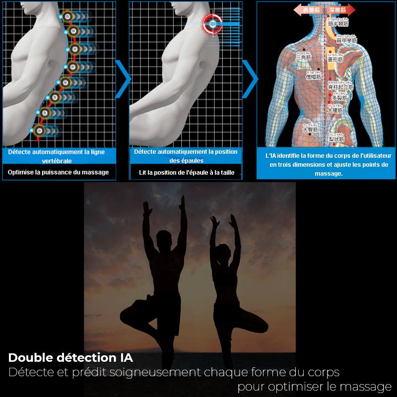 Double détection IA