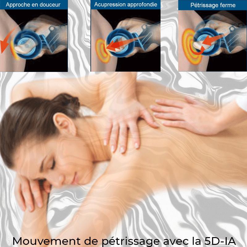 Mouvement de pétrissage avec la 5D-IA