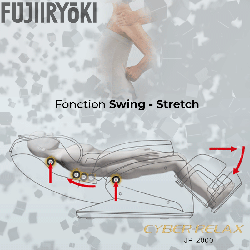Fonction Swing Stretch