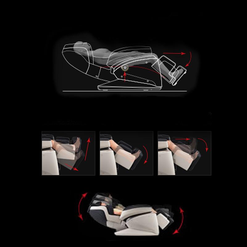 L'étirement intense dans certaines régions du corps