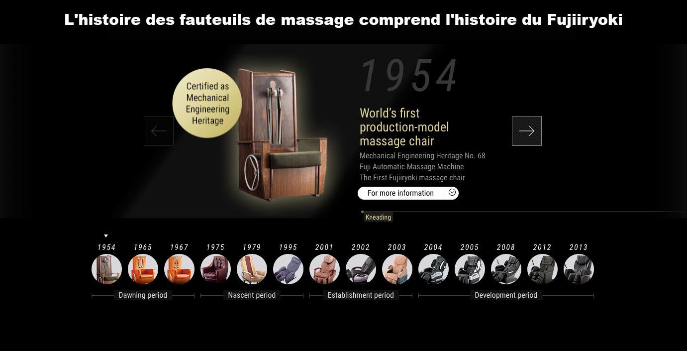 lhistoire-des-fauteuils-de-massage-comprend-lhistoire-du-fujiiryoki.-_1381